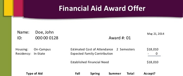 financial aid award letter financial aid award letters start school now 8716