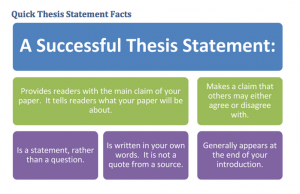 A Good Example of a Thesis Statement