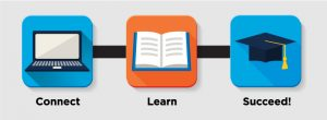 Adult Education: How to Prepare for Distance Learning